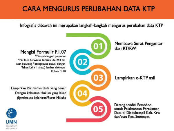 Cara mengurus KTP perubahan data